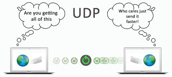 UDP-works