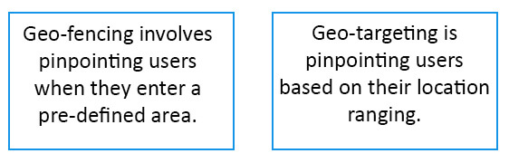 Geo-fencing vs Geo-targeting