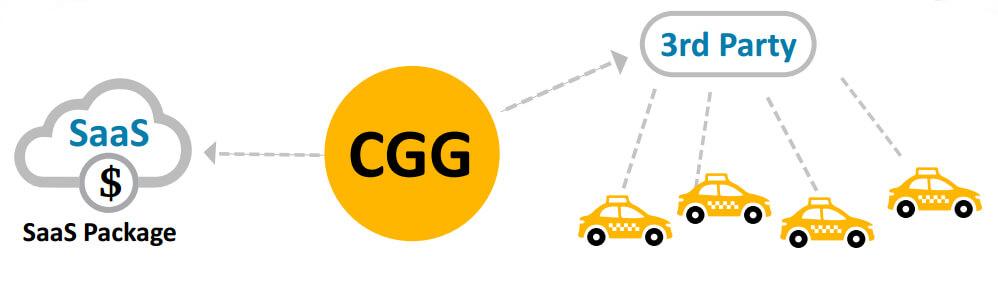 https://www.credencys.com/wp-content/uploads/2017/02/Cab-Bureau-global.jpg