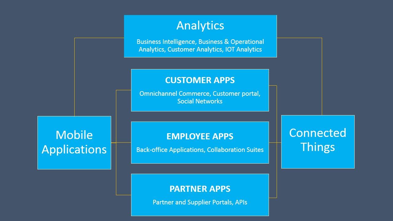 Enterprise-Mobile-Strategy1