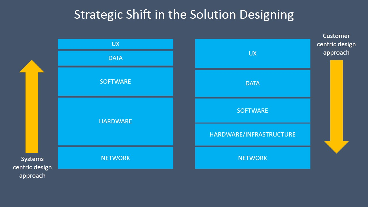 Enterprise-Mobile-Strategy2
