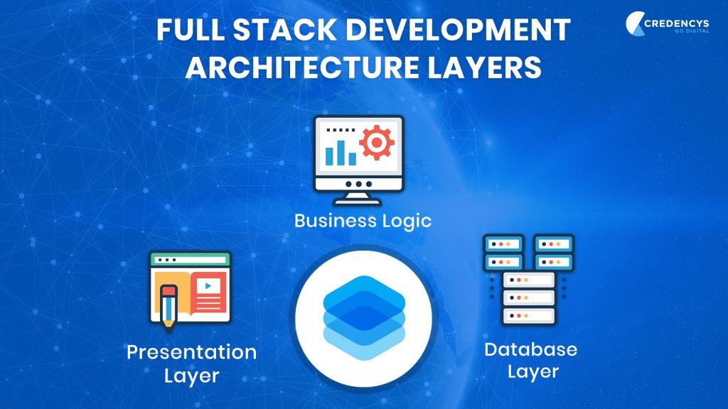 full-stack-development-architechture-layer